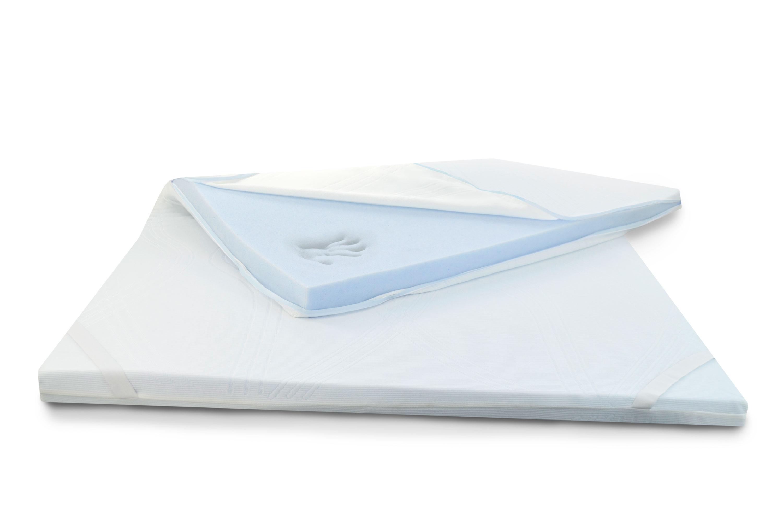 topper visco gel somicat fabricantes de colchones. Black Bedroom Furniture Sets. Home Design Ideas
